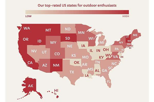 These are the best US states for outdoor enthusiasts, new research reveals