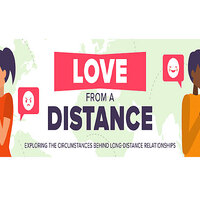 Relationships distance long work of percent many how 15 Successful